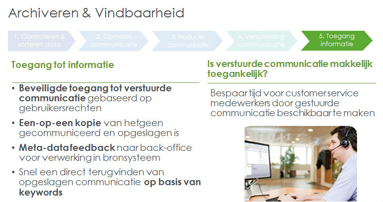 Archivering & Vindbaarheid