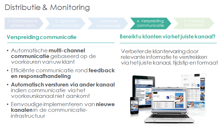 Distributie & Monitoring